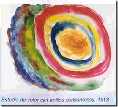 Pinturas exposición Kandinsky 4
