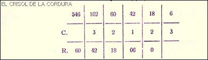 Ejemplo de mínimo común múltiplo 1-2