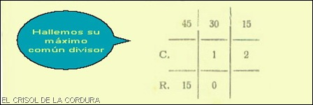 Ejemplo mínimo común múltiplo 1-1