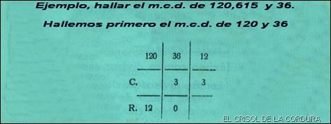 Ejemplo máximo común divisor 2