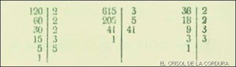 Ejemplo máximo común divisor 4-2