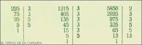 Ejemplo máximo común divisor 4-3