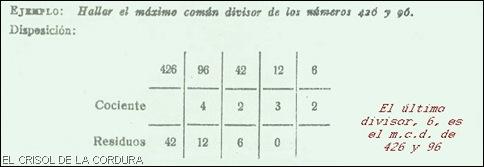 Ejemplo máximo común divisor