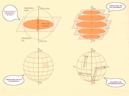 representacion globo terraqueo 2