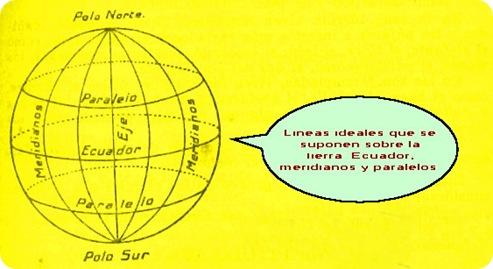 representacion globo terraqueo