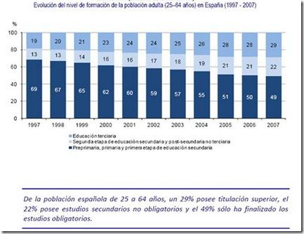 Cuadro informe de Educacion en España