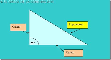TRIGONOMETRIA 1-EL CRISOL DE LA CORDURA